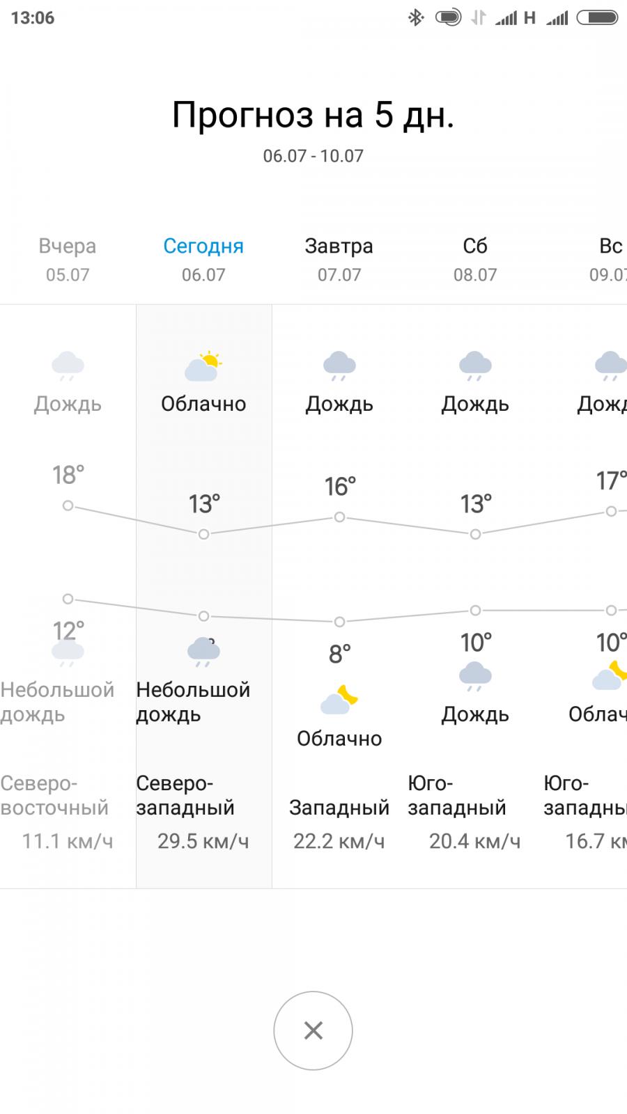 Screenshot_2017-07-06-13-06-27-275_com.miui.weather2.png